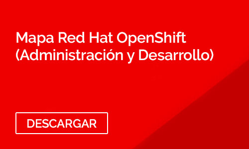 Mapa Red Hat OpenShift - Core Networks
