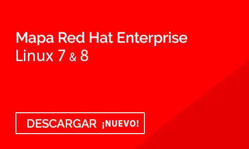 Mapa Red Hat Enterprise Linux 7 and 8 - Core Networks